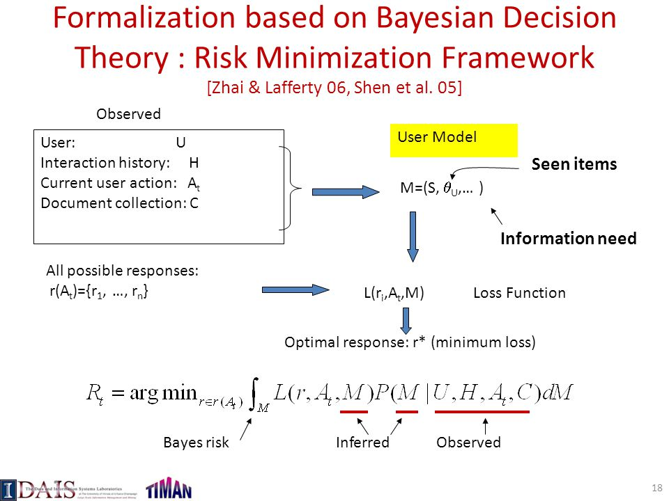 Formalization based on Bayesian Decision Theory : Risk Minimization Framework [Zhai & Lafferty 06, Shen et al. 05]